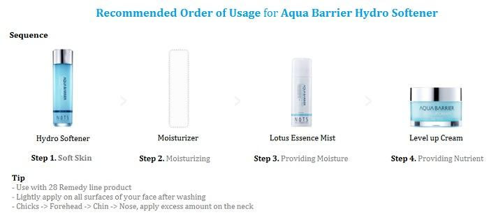 Korean Skin Care-NoTS Aqua Barrier Lotus Essence Mist