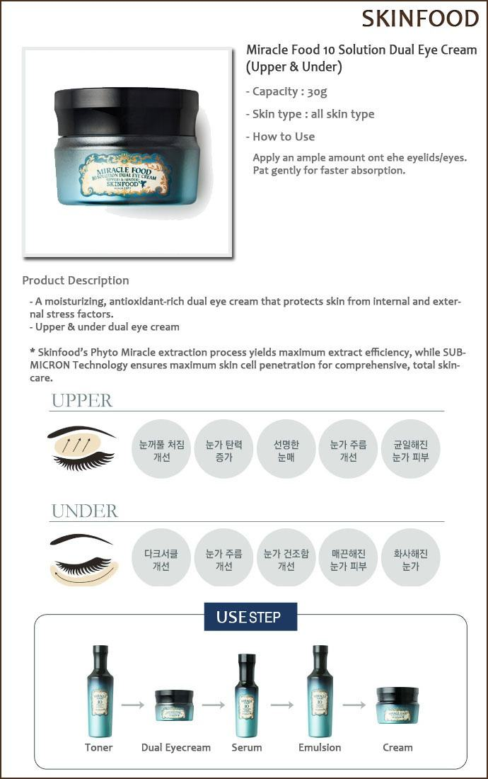 SKINFOOD Miracle Food 10 Solution Dual Eye Cream (Upper & Under) - 30g