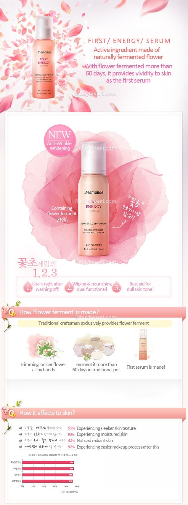 Korean Makeup-Mamonde First Energy Serum
